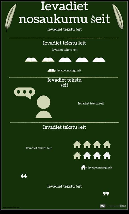 Autora / Romāna Pētījuma Infografika
