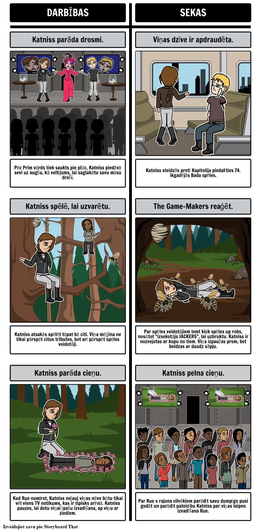 Bada Spēles - Cēlonis un Sekas