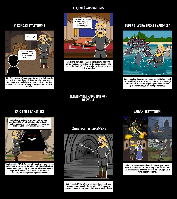 Beowulf - Elementi Episka