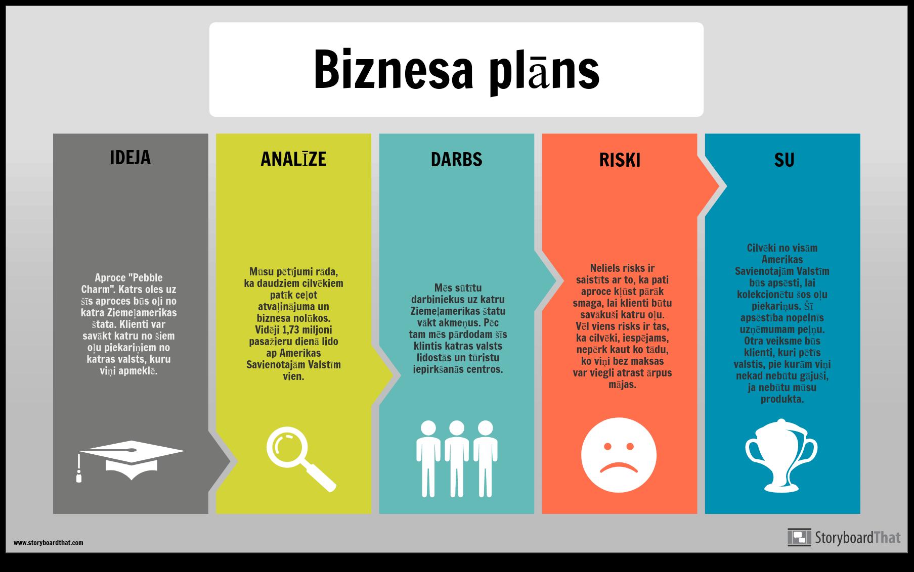 Biznesa Plāna Informācijas Piemērs