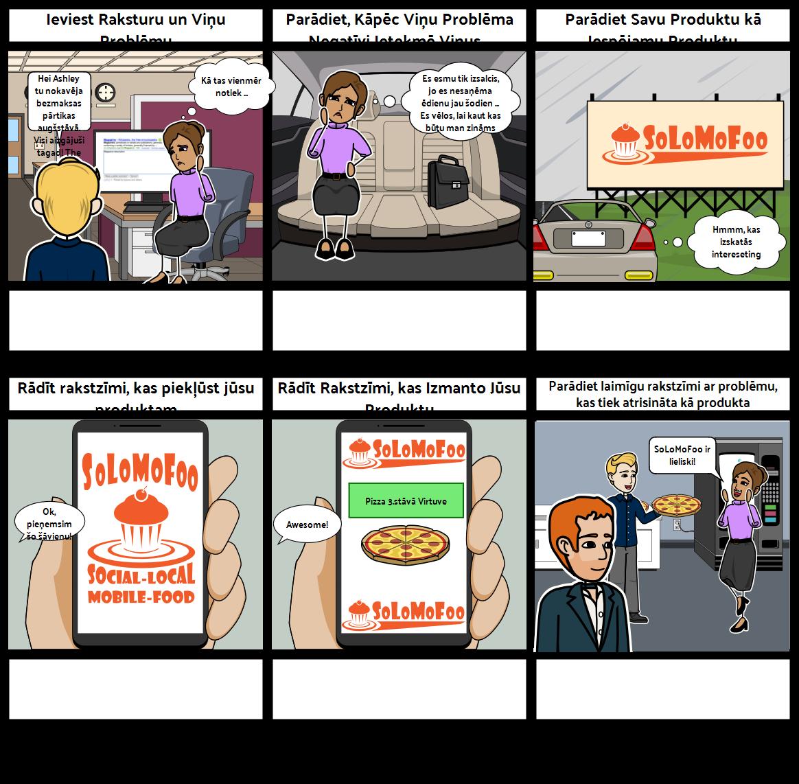 Ceļojuma Klients - Piemērs