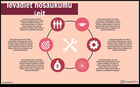 Dizaina Procesa Info-1
