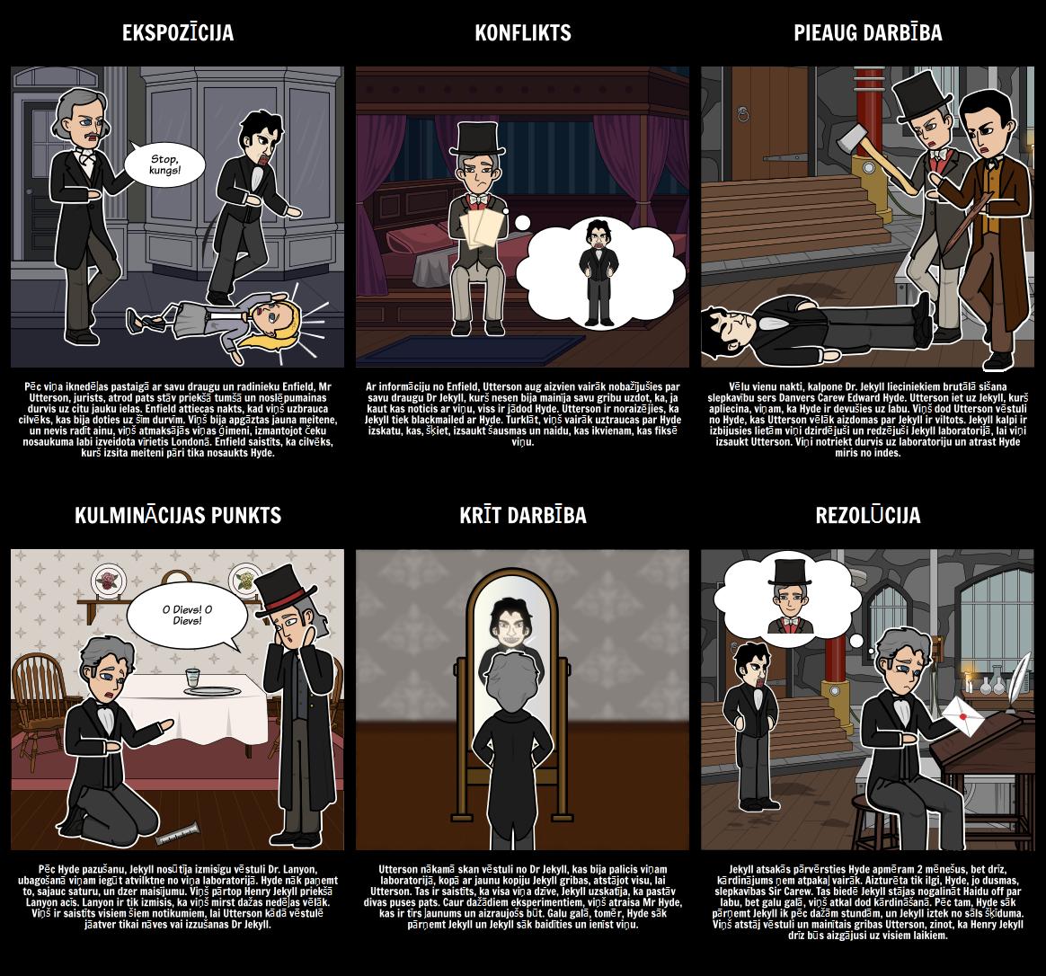 Dr Jekyll un Mr Hyde Plot Diagramma