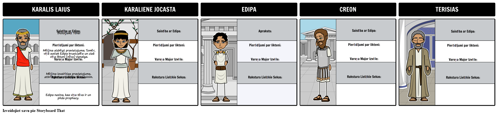 Edipa - Rakstzīmju Karte