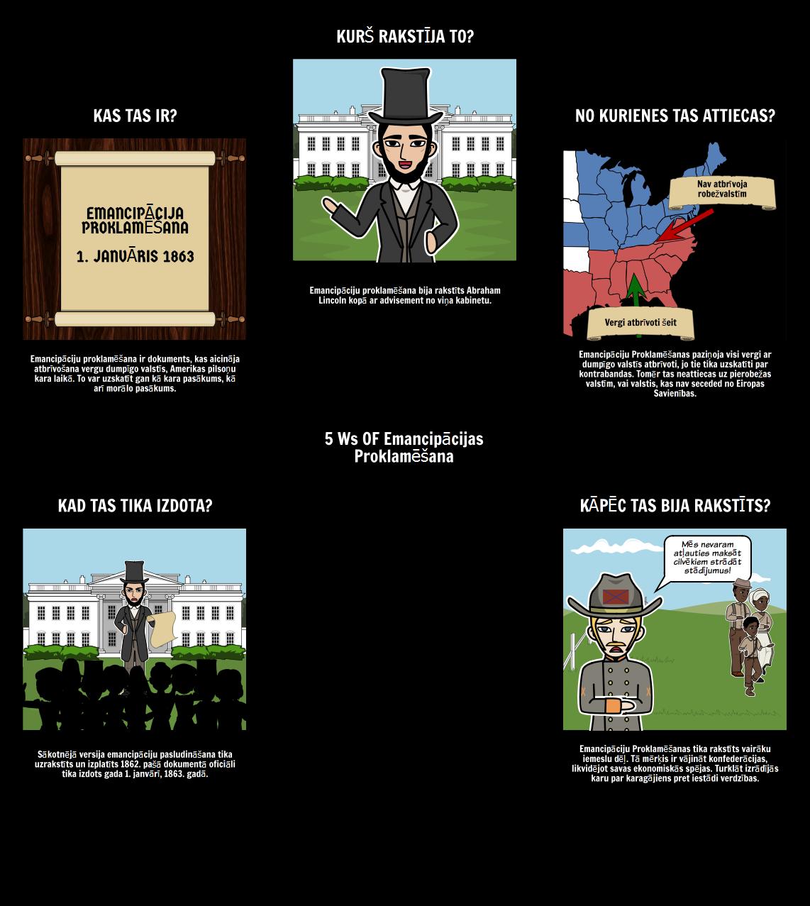 Emancipācijas Proklamēšana 5 Ws
