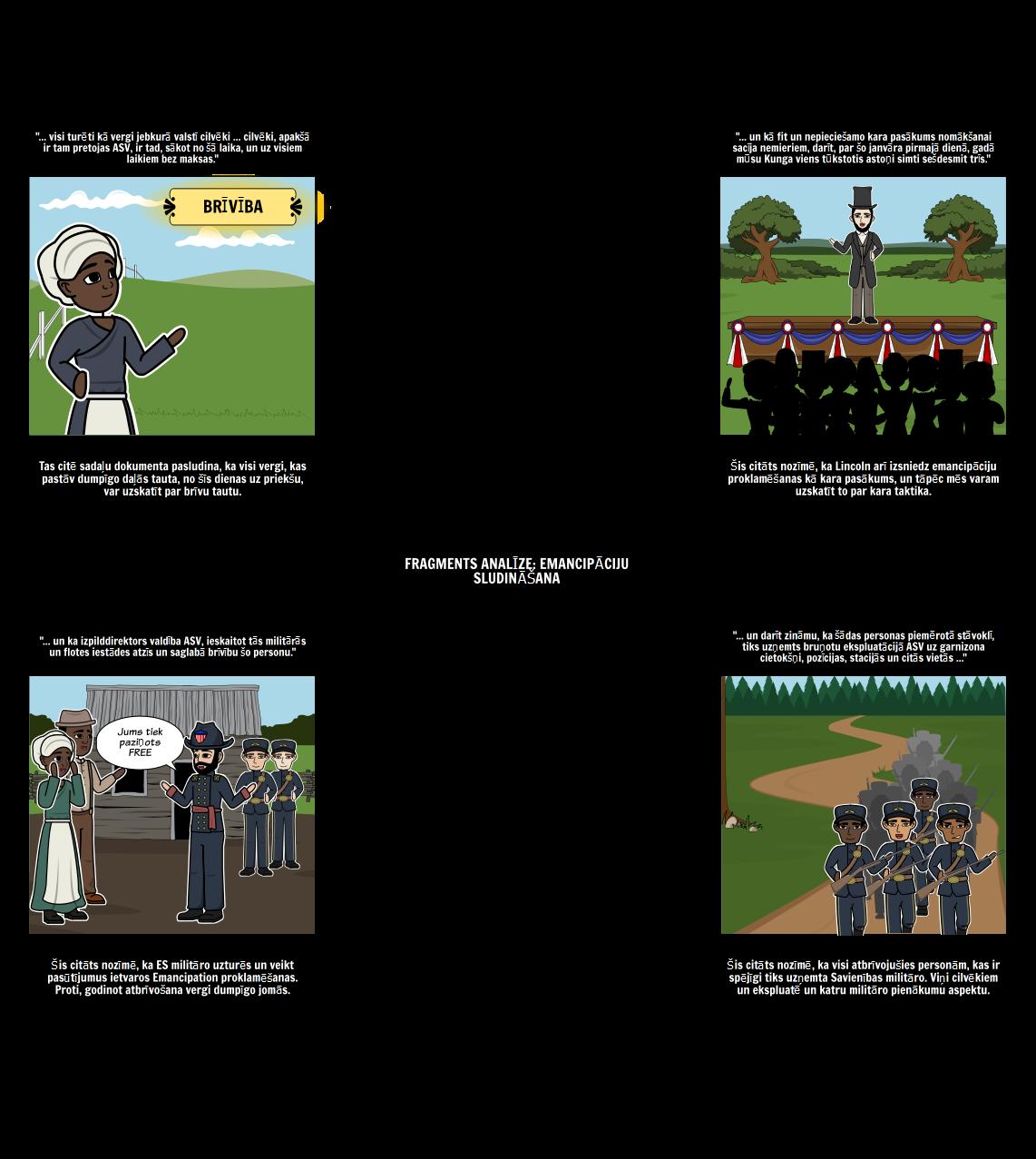 Emancipāciju Proklamēšana Fragments Analīze