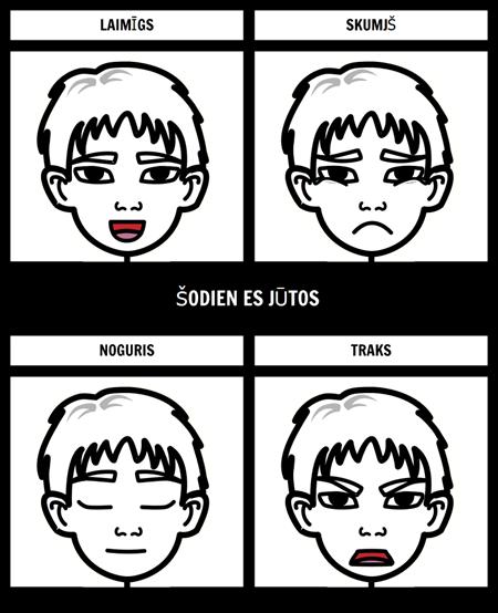 emociju diagramma 1