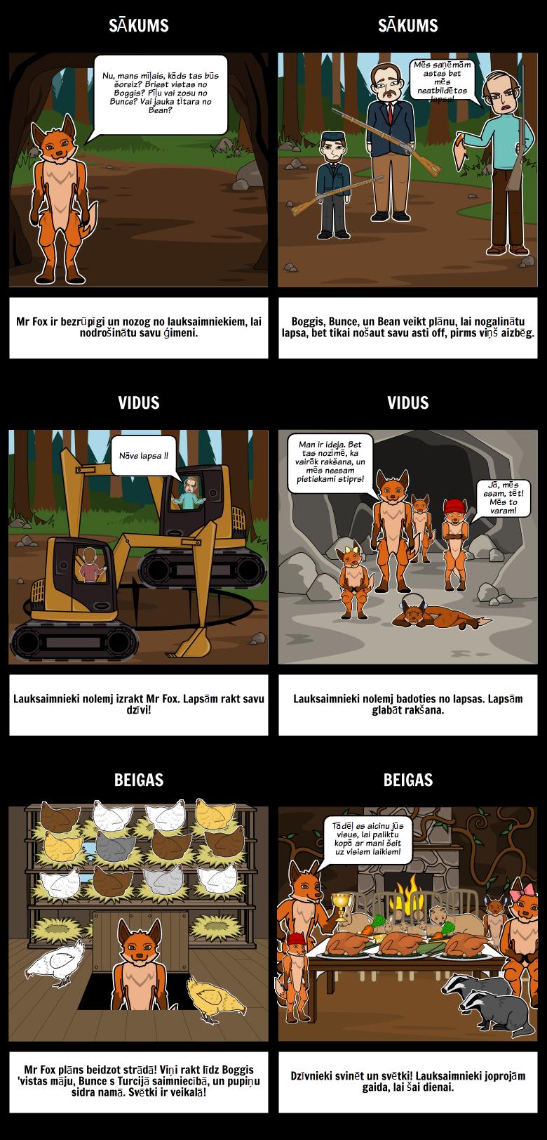 Fantastic Mr. Fox Kopsavilkums