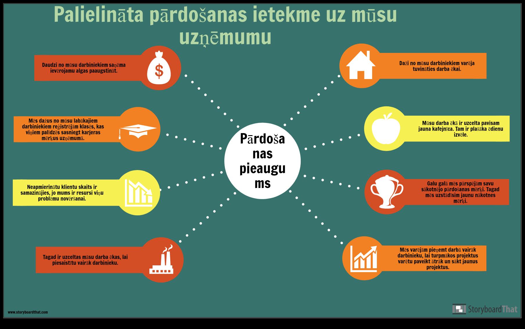 Finanšu Piemērs