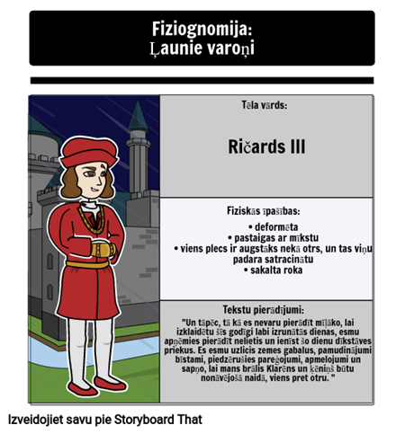 Fiziognomija Ričarda III Traģēdijā: Ričards III