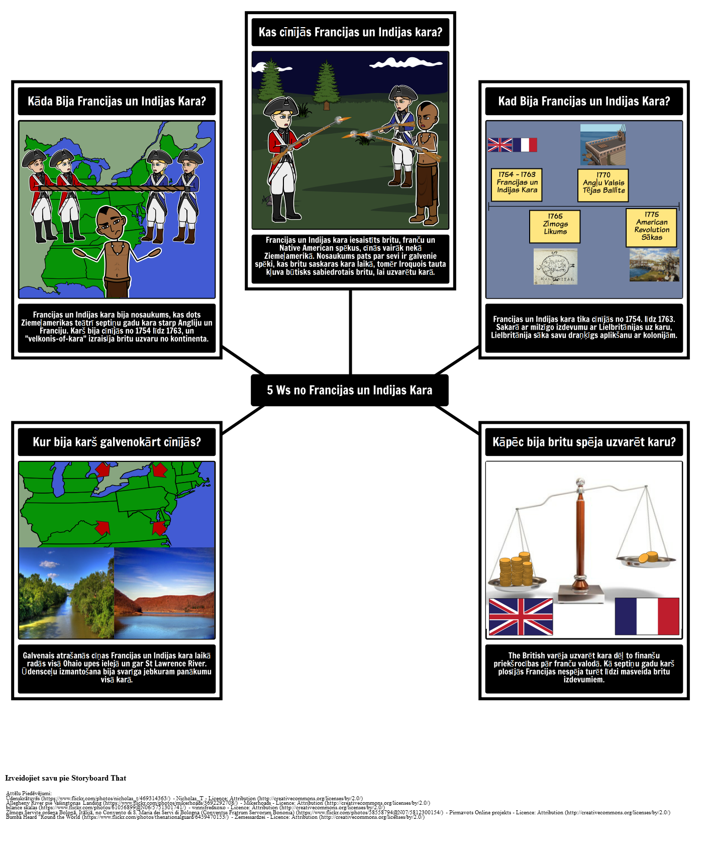 Franču un Indijas Kara 5 Ws
