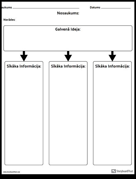 Galvenā Ideja - Kolonnas