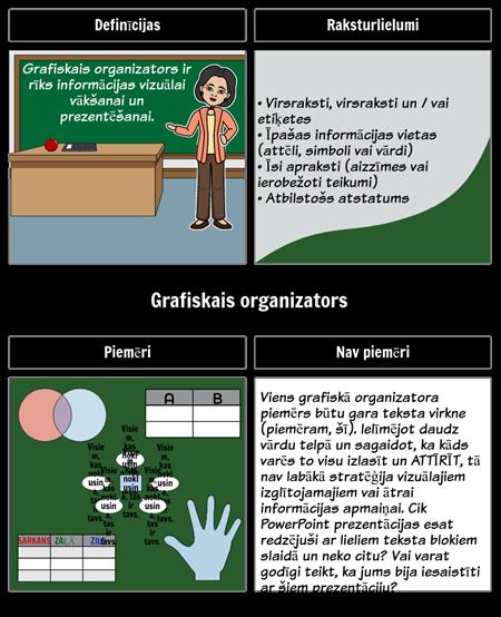 Grafisko Organizatoru Grafiskais Organizators