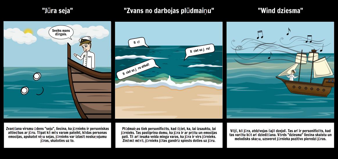 Jūras Drudzis Grafiska Valoda