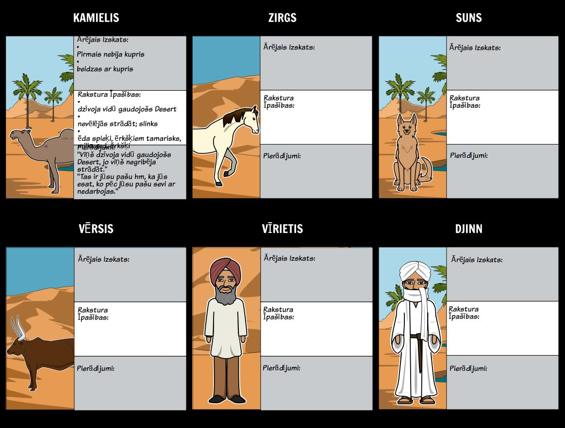 Kā Camel Got Savu Kupri - Rakstzīmju Karte