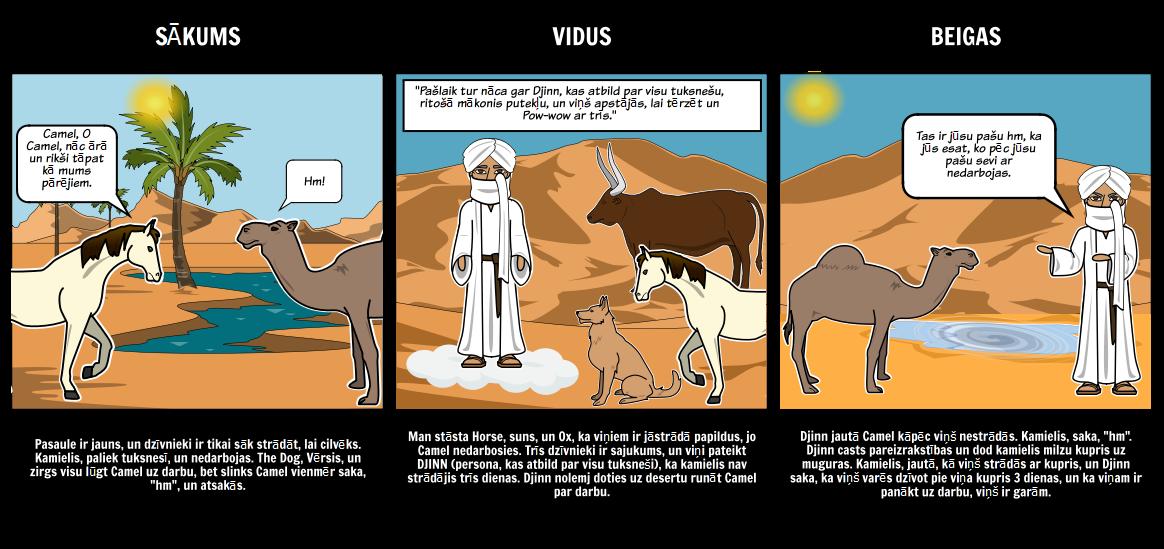 Kā Camel Got Savu Kupri Kopsavilkums