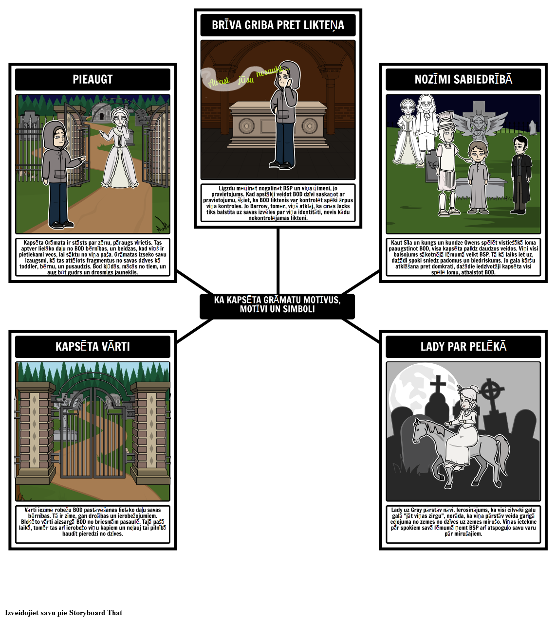 Kapsēta Book Tēmas, Motīvi un Simboli