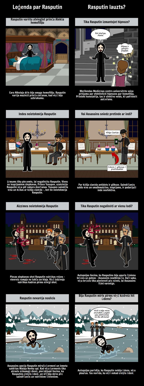 Komunisms un Krievijas Revolūcija - Debunking Rasputin
