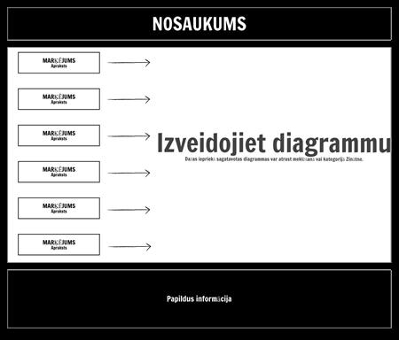 Liela Diagrammas Veidne - Nosaukuma Apraksts