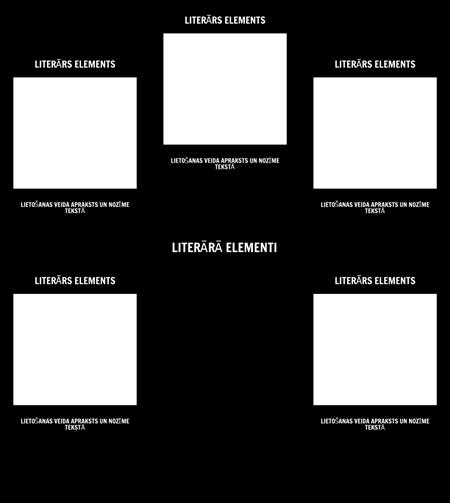 Literatūras Element Spider Karte Template