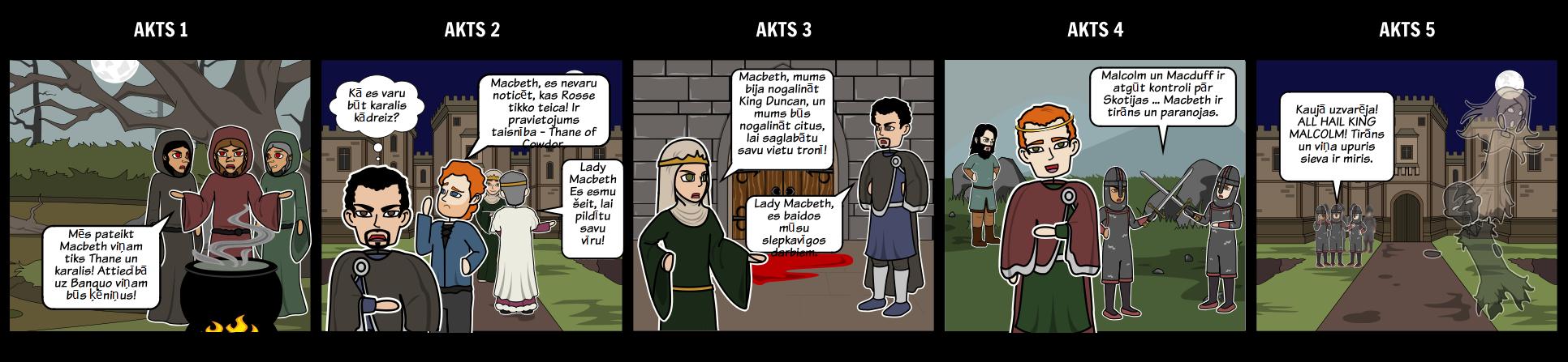 Macbeth 5 Act Struktūra Montāžas