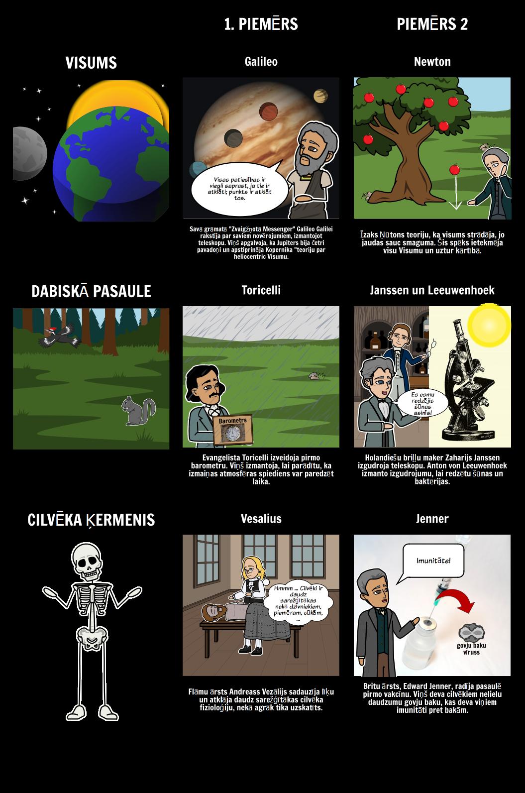 Maiņa Views - Scientific Revolution