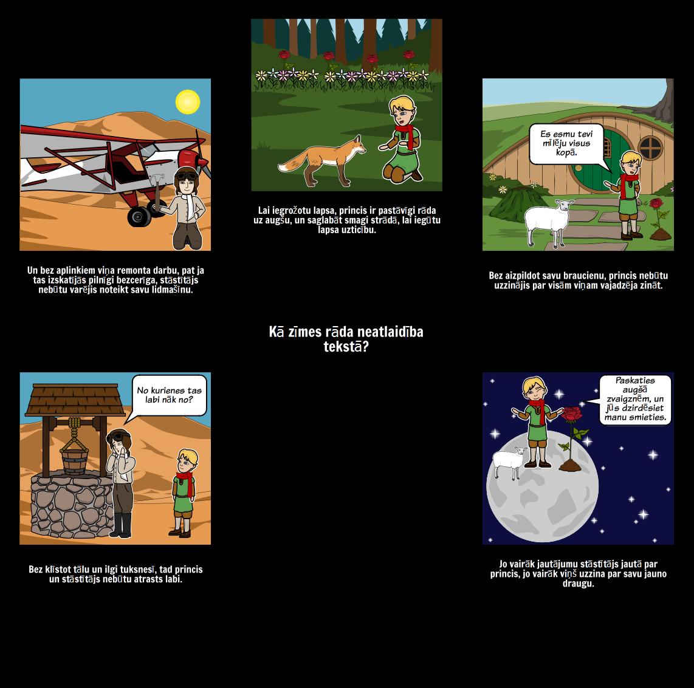 Mazais Princis - Teksta Pierādījumi