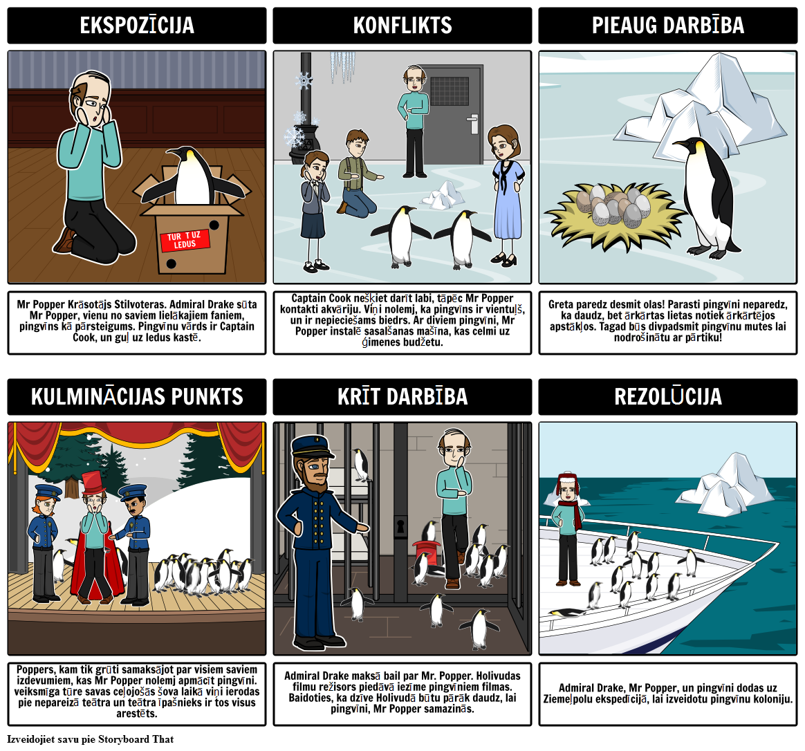Mr Popper s Penguins - Zemesgabals Diagramma