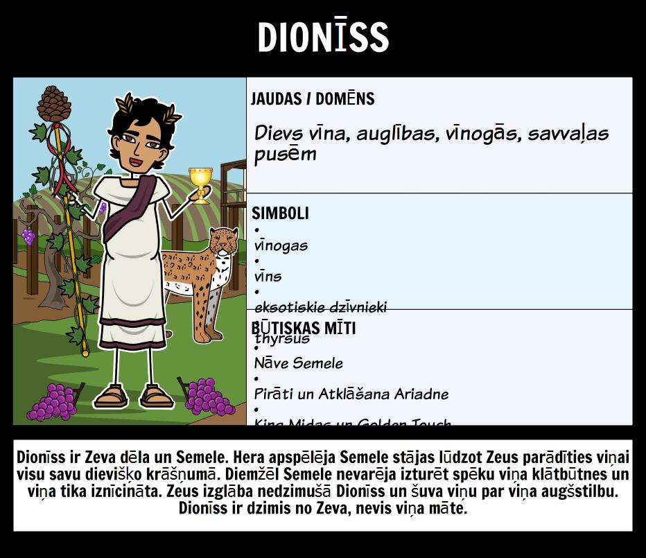 Olimpieši - Dionysos