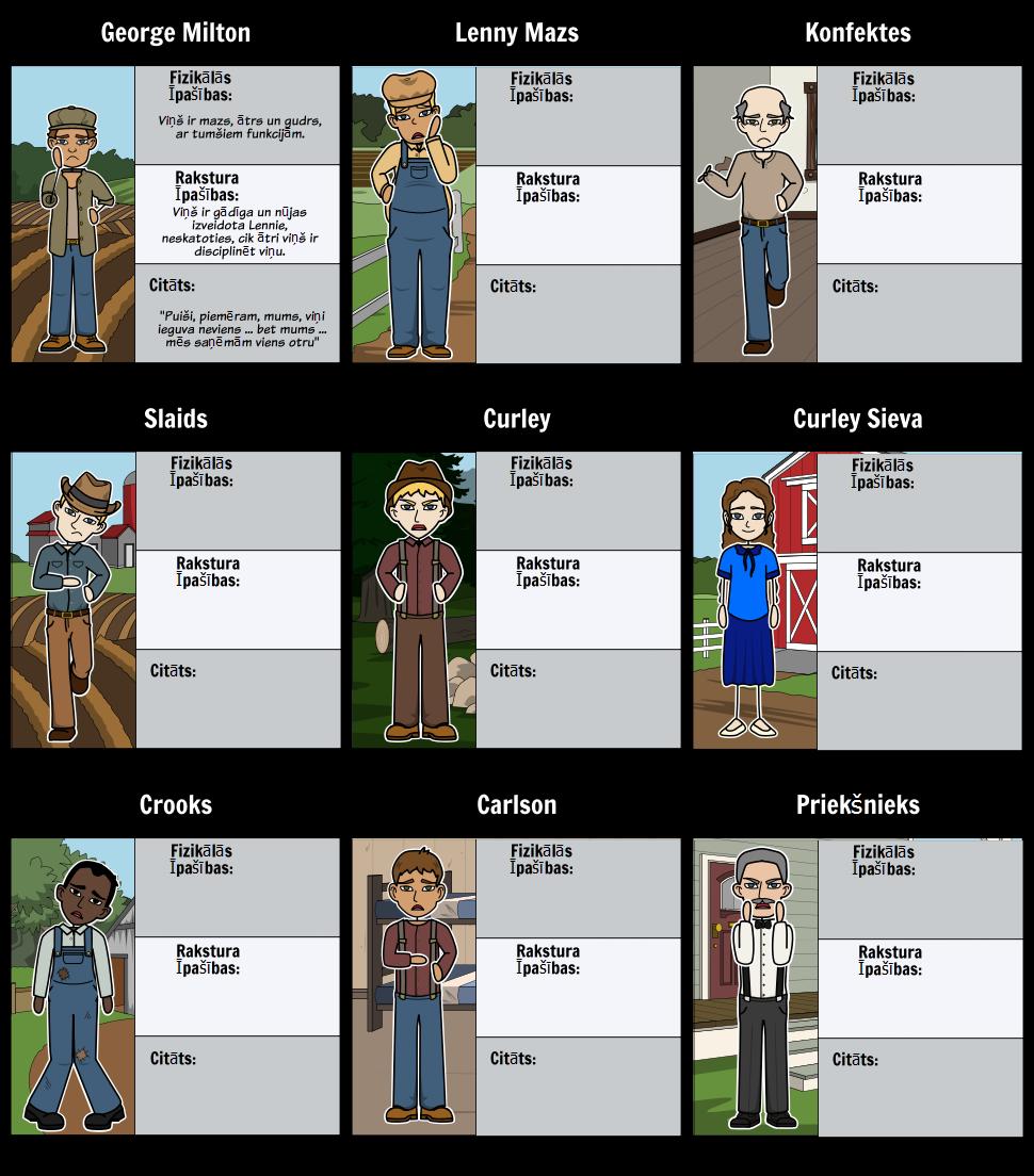 Pelēm un Men Raksturs Karte