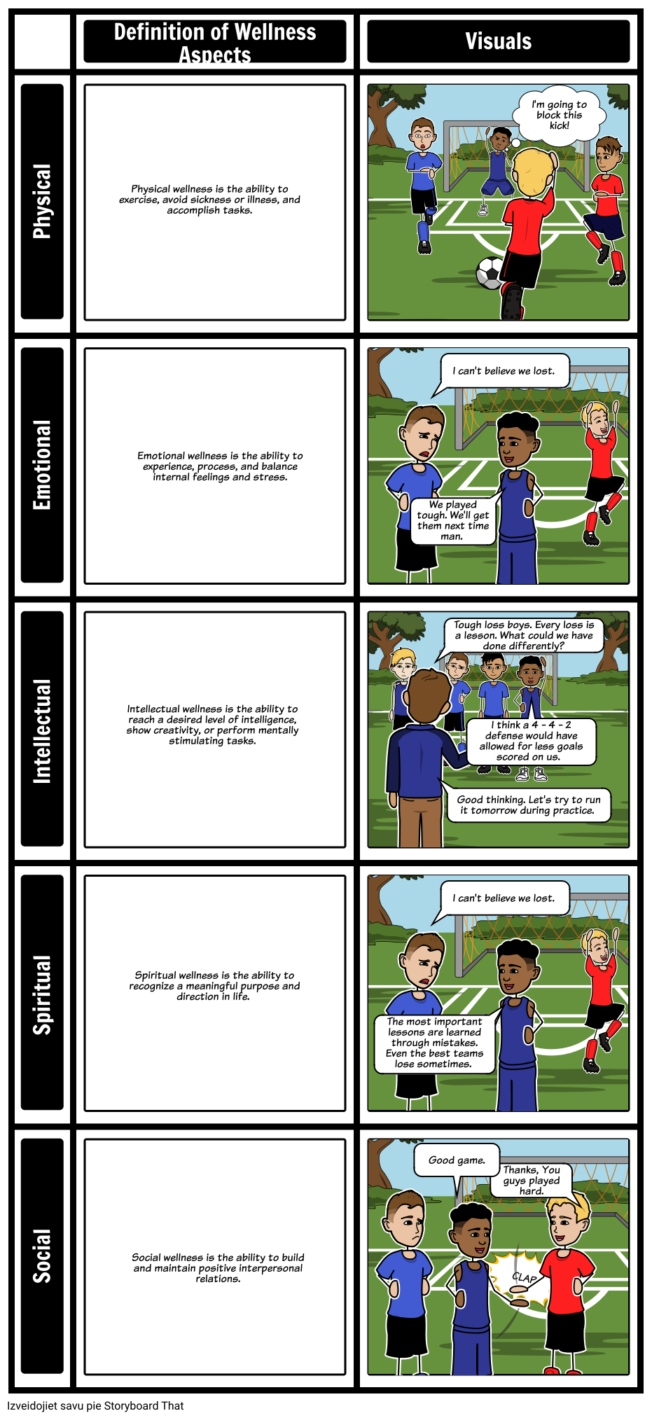 Personības Veselības Piemēri