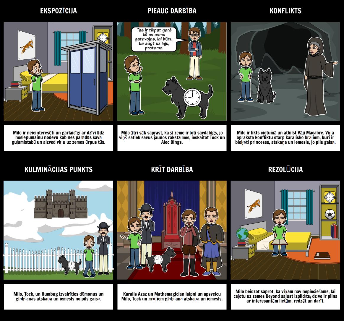 Phantom Nodevu Kabīnes - Uzzīmē Diagramma