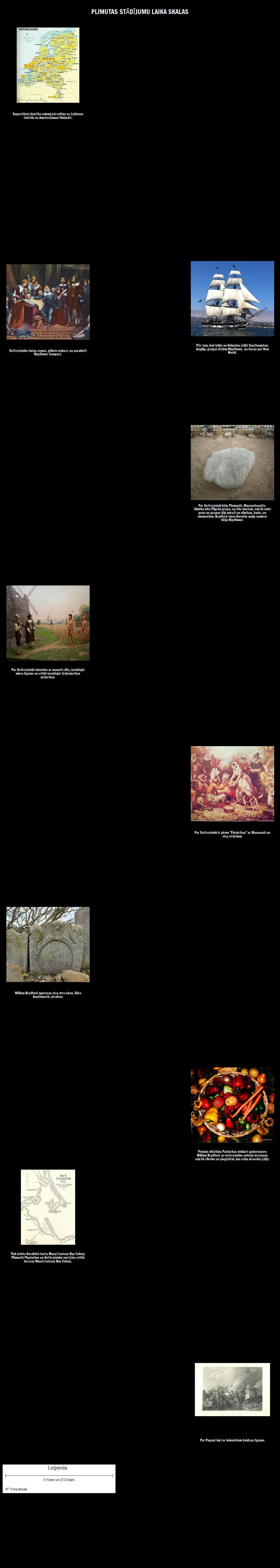 Plimutas Plantation Timeline