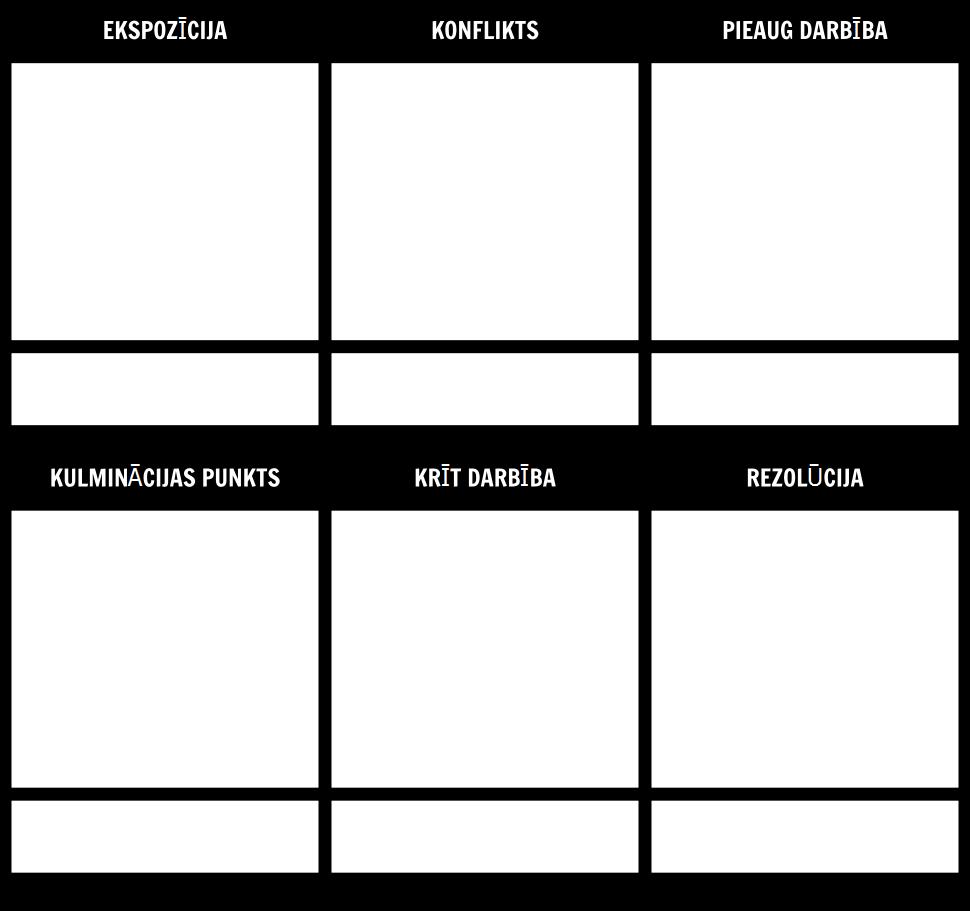 Plot Diagramma Template