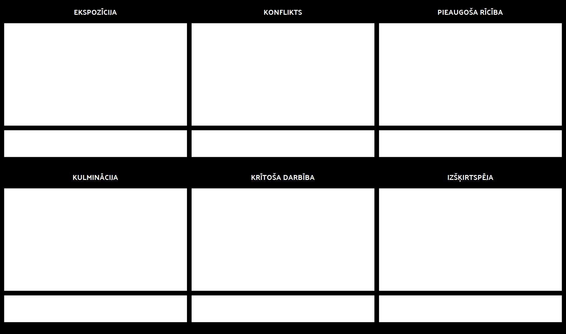 Plotveida Diagrammas Plānotājs, Izkārtnes Veidne