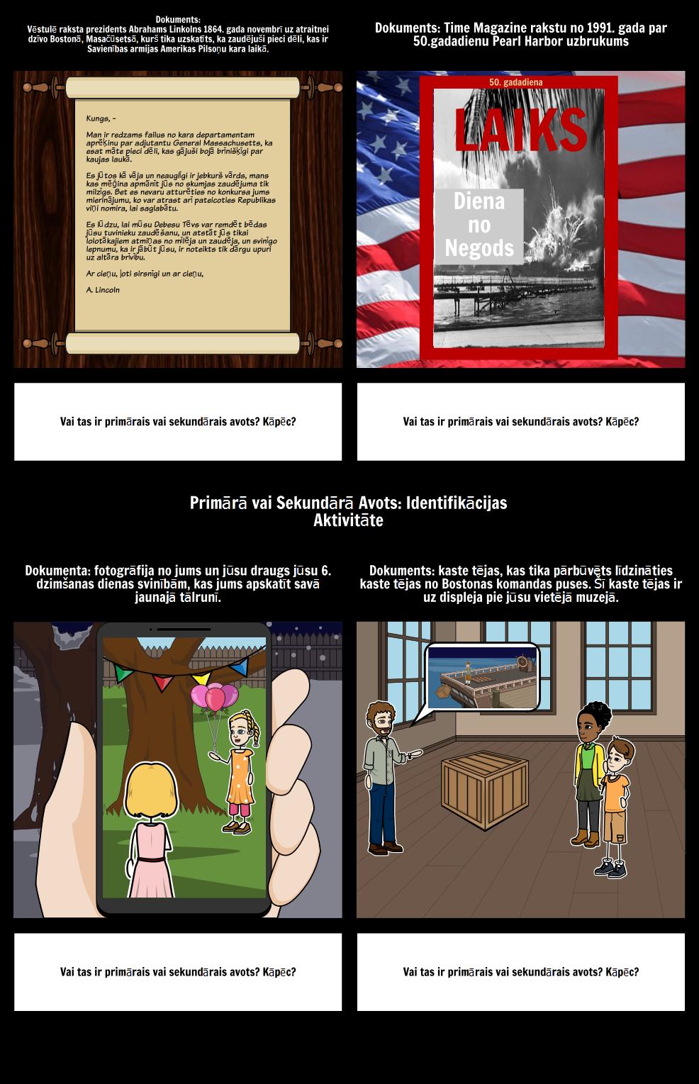 Primārā un Sekundārā Avots Identifikācija: Studentu Kopēšana