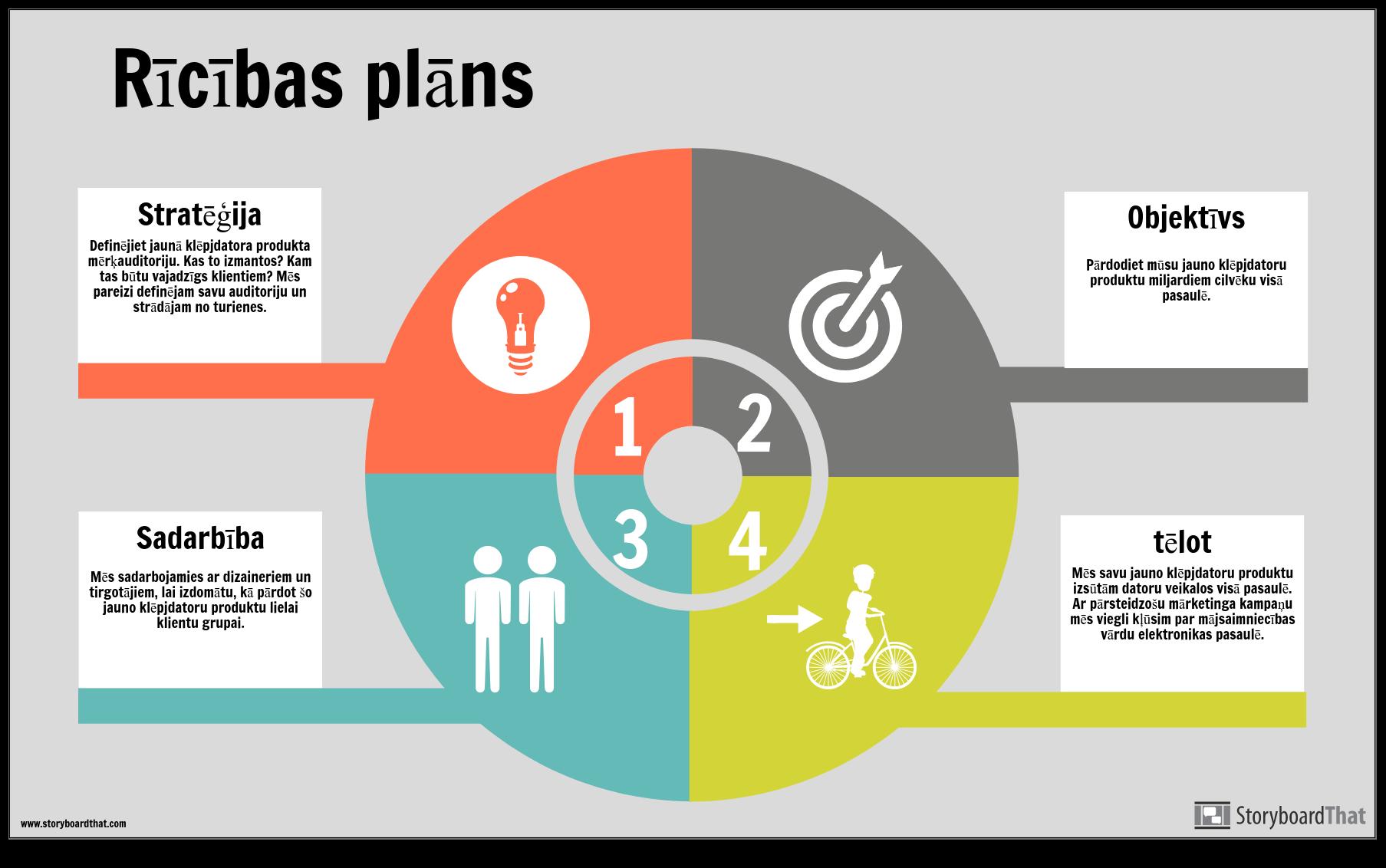 Rīcības Plāna Informācijas Piemērs
