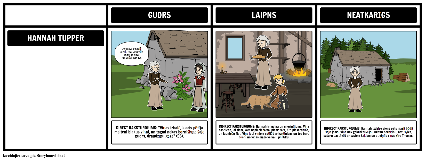 Ragana un Blackbird Pond Tiešais un Netiešais Raksturojums