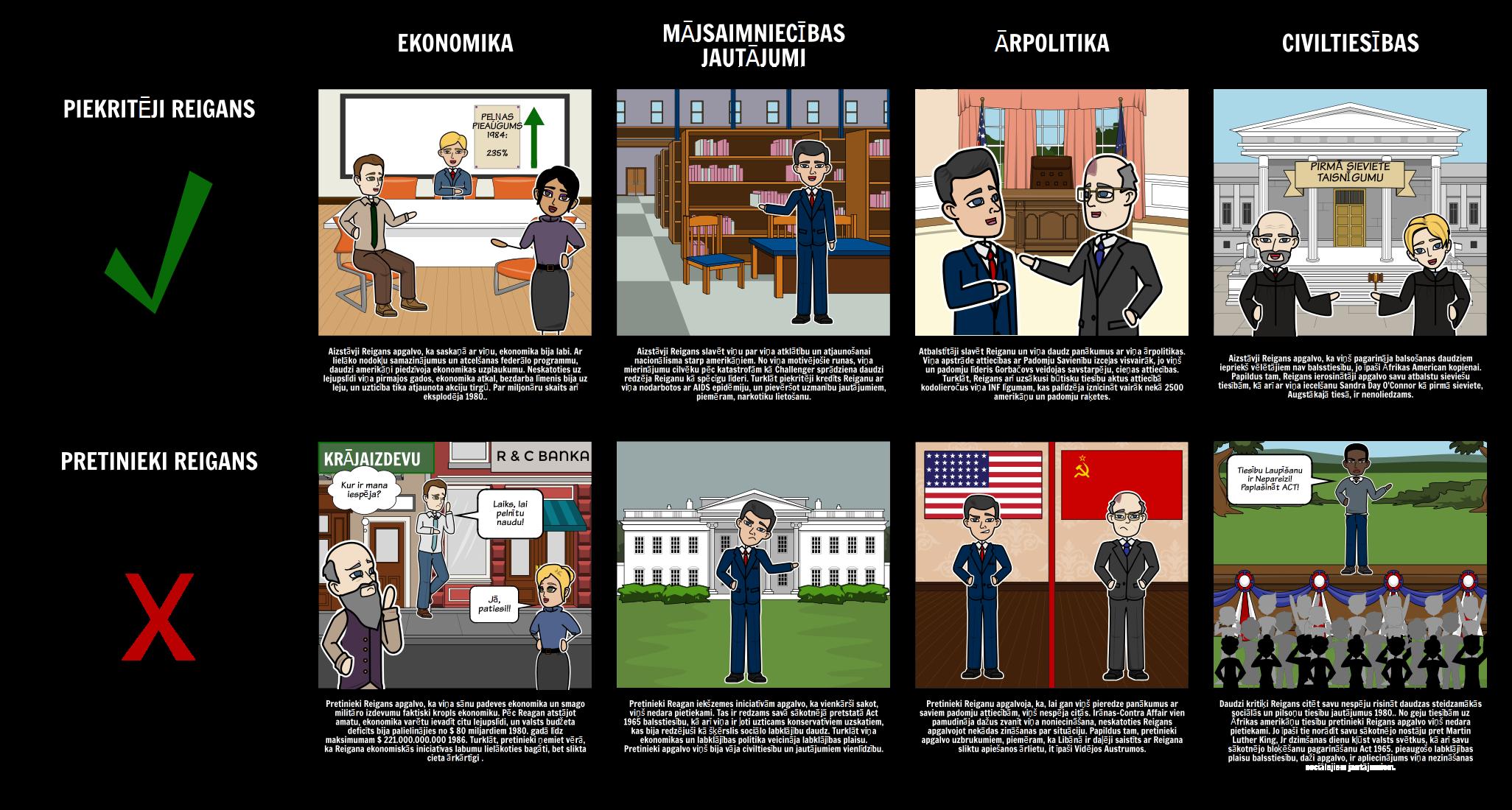 Reagan Prezidentūras - Ierosinātājs un Pretinieks Viewpoints