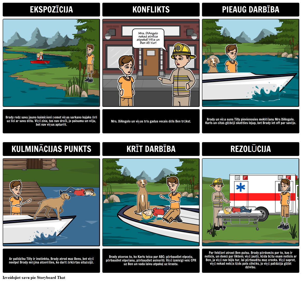 Red Kayak - Uzzīmē Diagramma