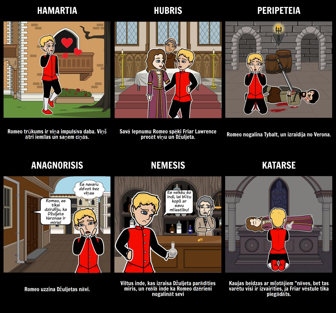 Romeo un Džuljeta Traģisks Varonis