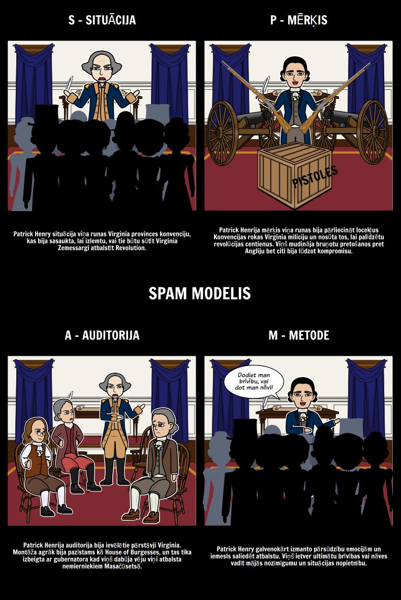 SPAM Modelis Runas Šajā Virginia Konvencijā