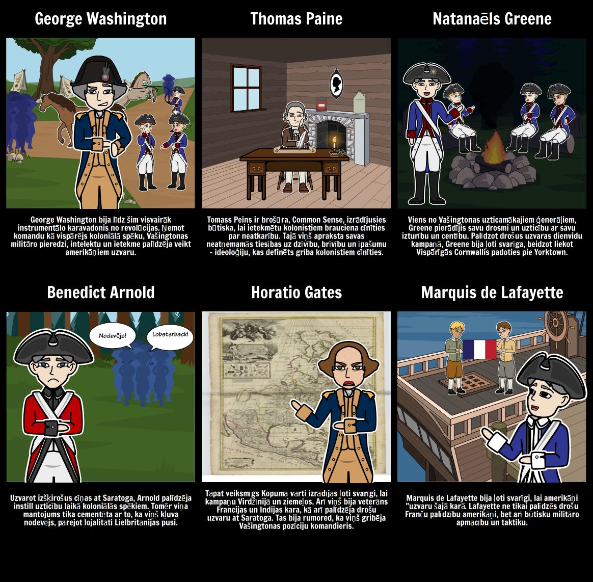 Svarīgi Cilvēki no Amerikas Revolūcijas