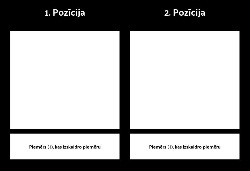 T-Diagramma ar 1 rindas aprakstu