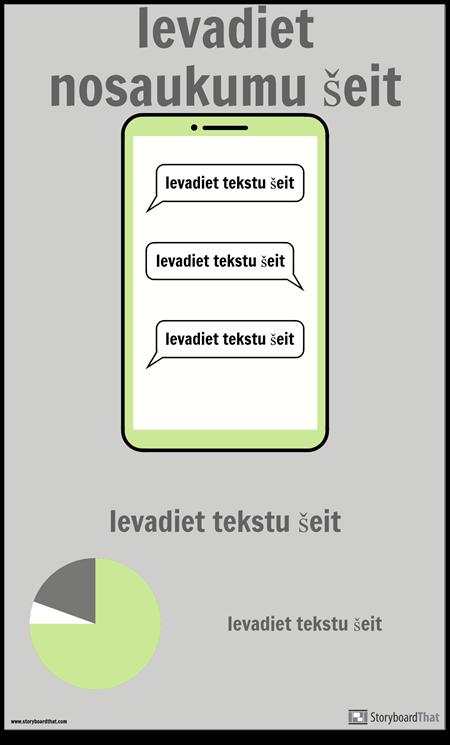 Tālruņa PSA Infografika