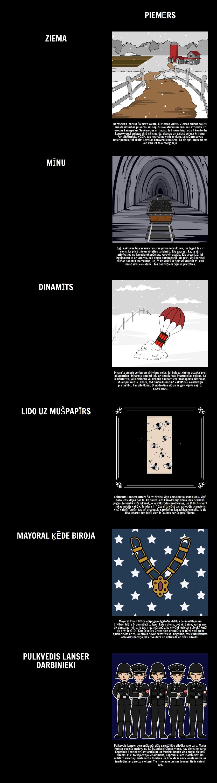 Tēmas, Simboli, un Motīvi Mēness Down