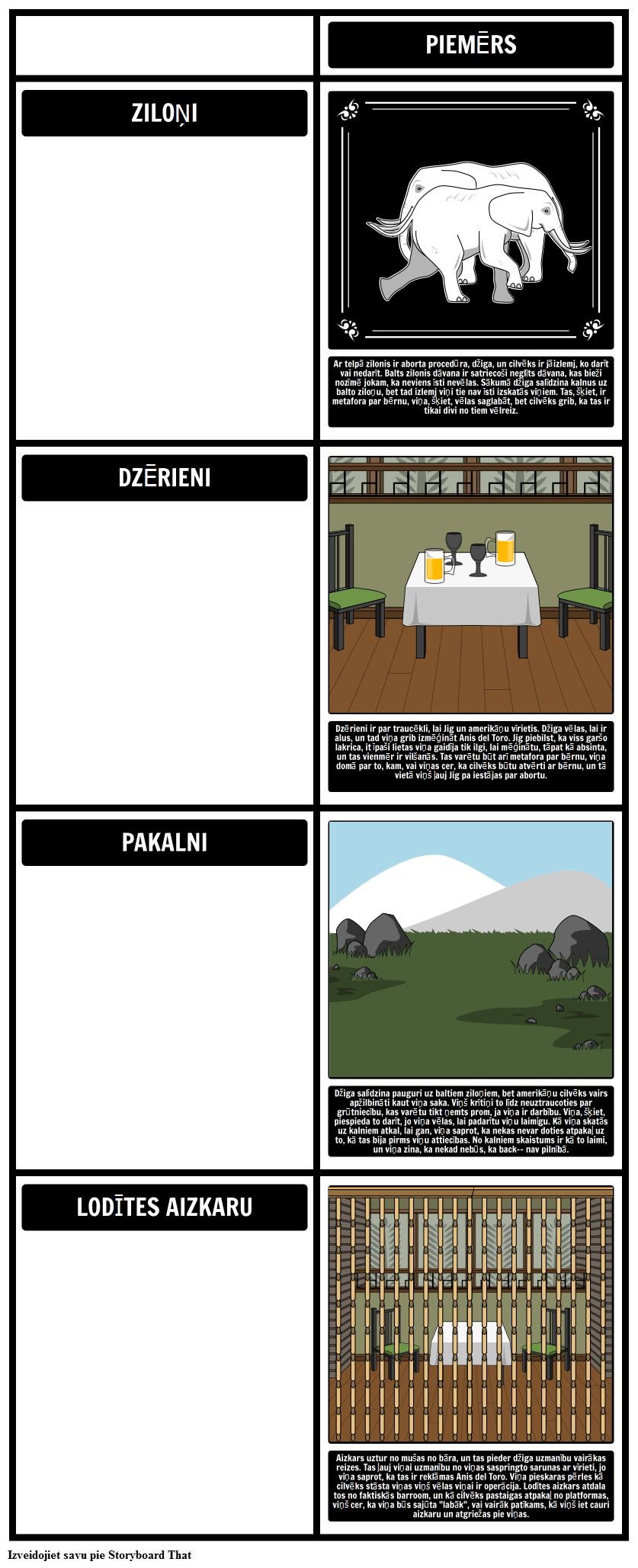Tēmas, Simbolus un Motīvi Hills Like White Elephants