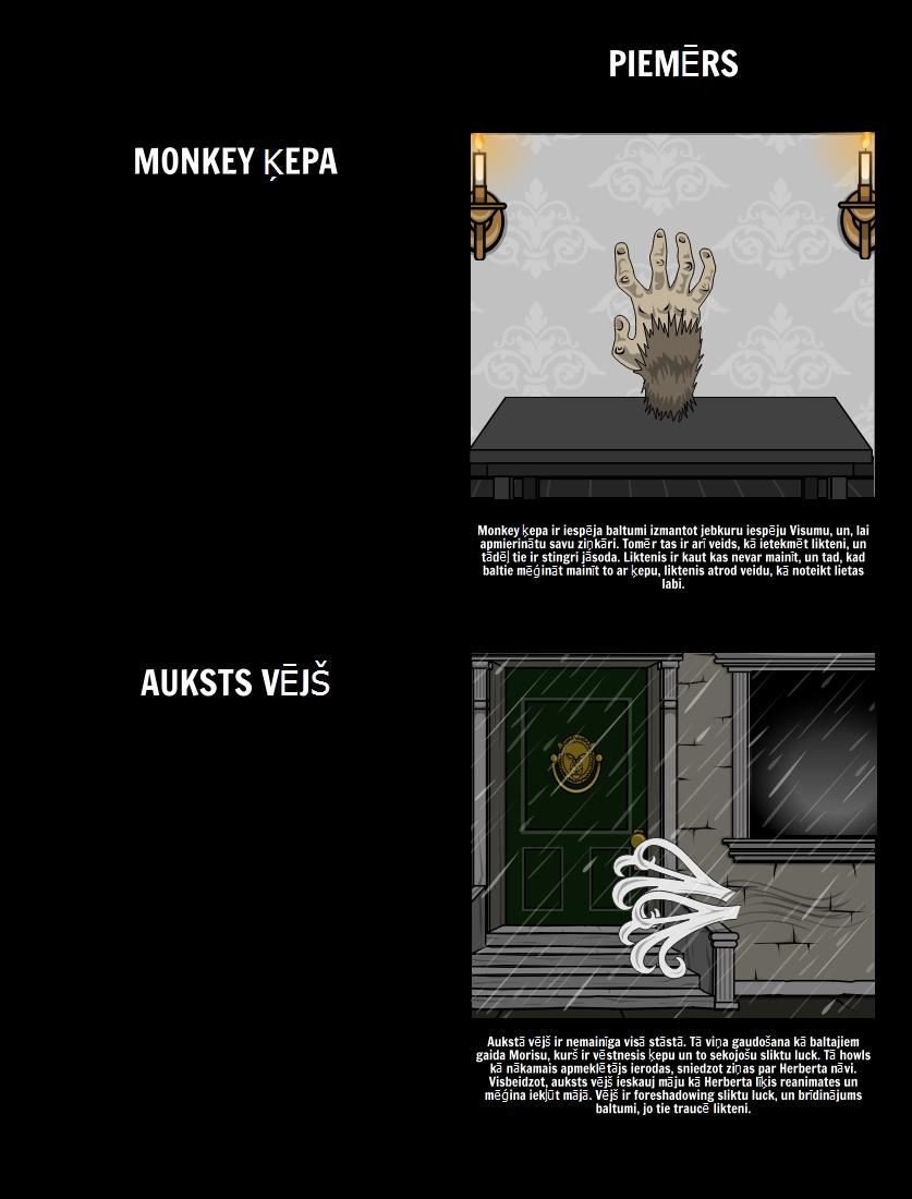 Tēmas, Simbolus un Motīvi Monkey Ķepa
