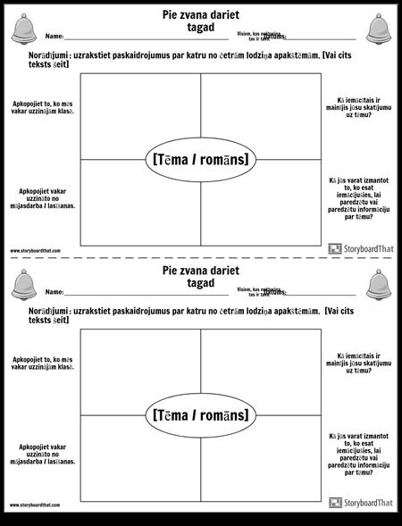 Tēmas Kopsavilkums un Prognozēšana Bell Ringer