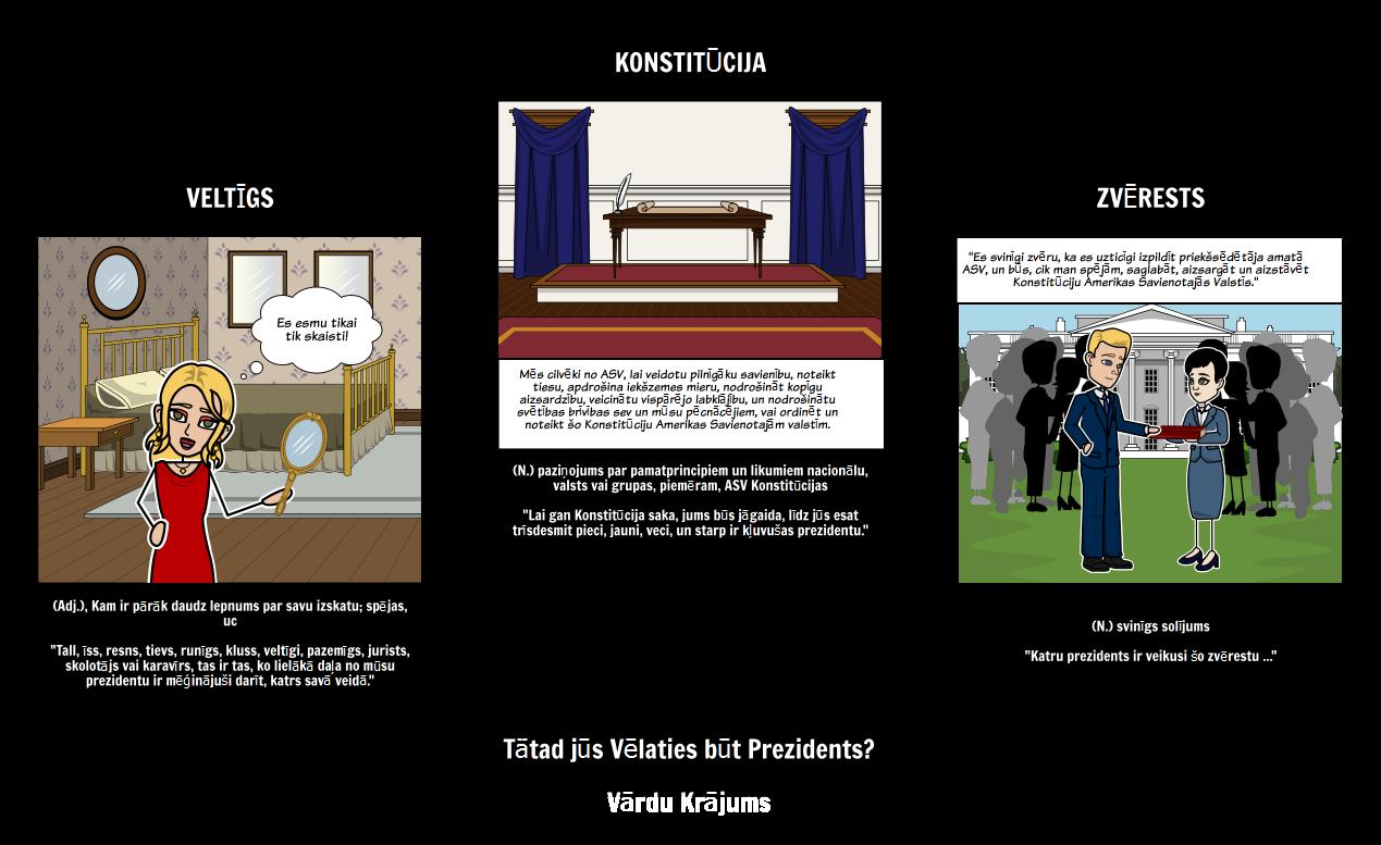 Tātad jūs Vēlaties būt Prezidents? - Vārdnīca